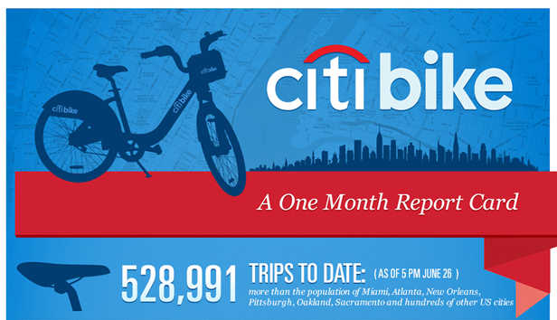 citibike-hdr